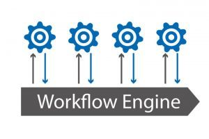 Workflow Engine Schema - bidirektionale Schnittstellen
